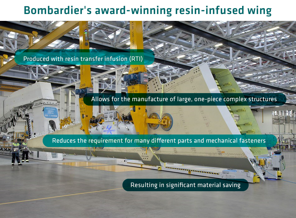 Benefits of Bombardiers resin-infused wing