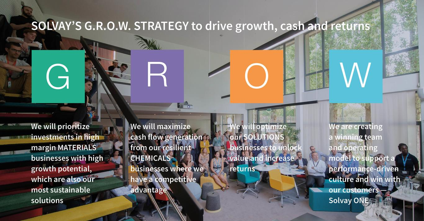 Solvay new G.R.O.W. strategy