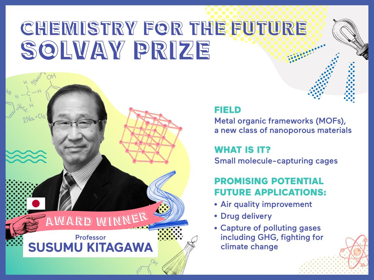 susumu-kitagawa-receives-the-chemistry-for-the-future-solvay-prize