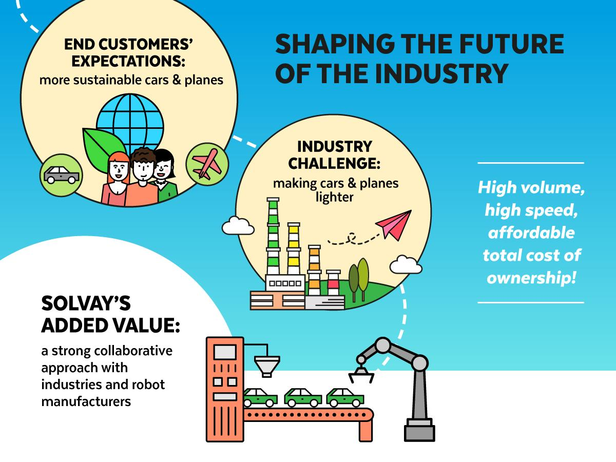 shaping-the-future-of-industry