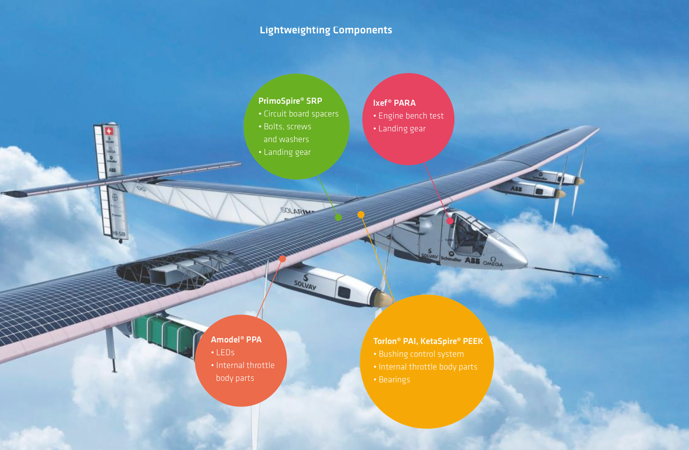 Solvay-solar-impulse-application-image