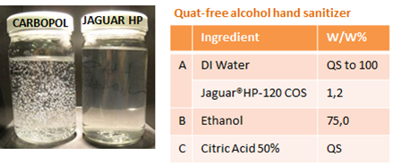 Quat-free alcohol hand sanitizer