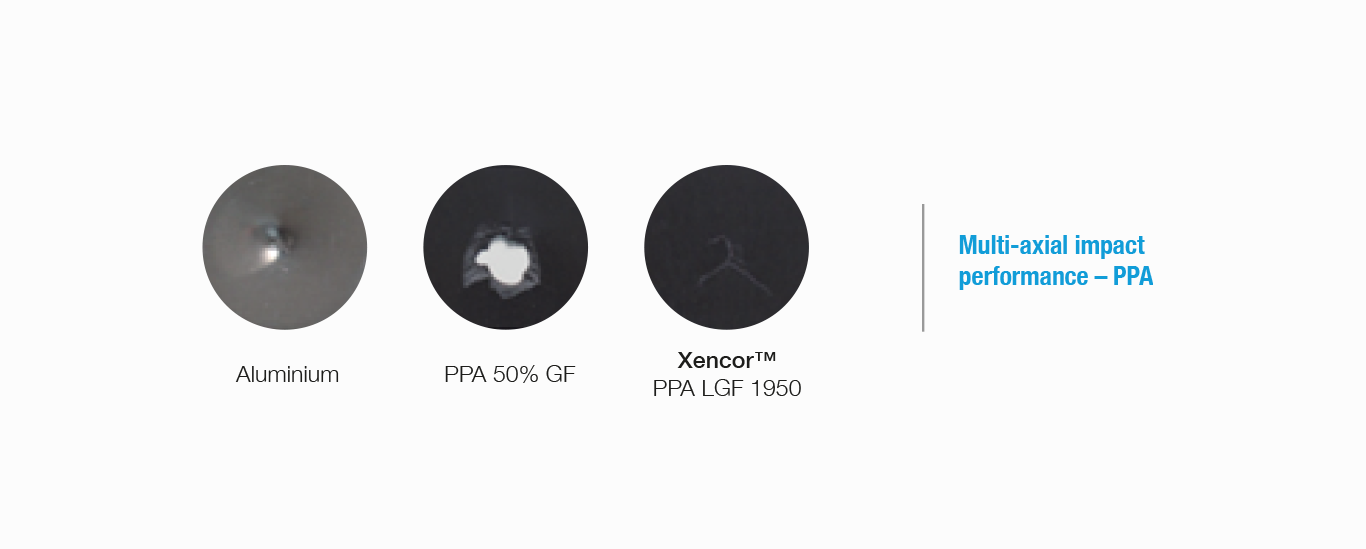 Xencor-multi-axial-impact-performance-hppa