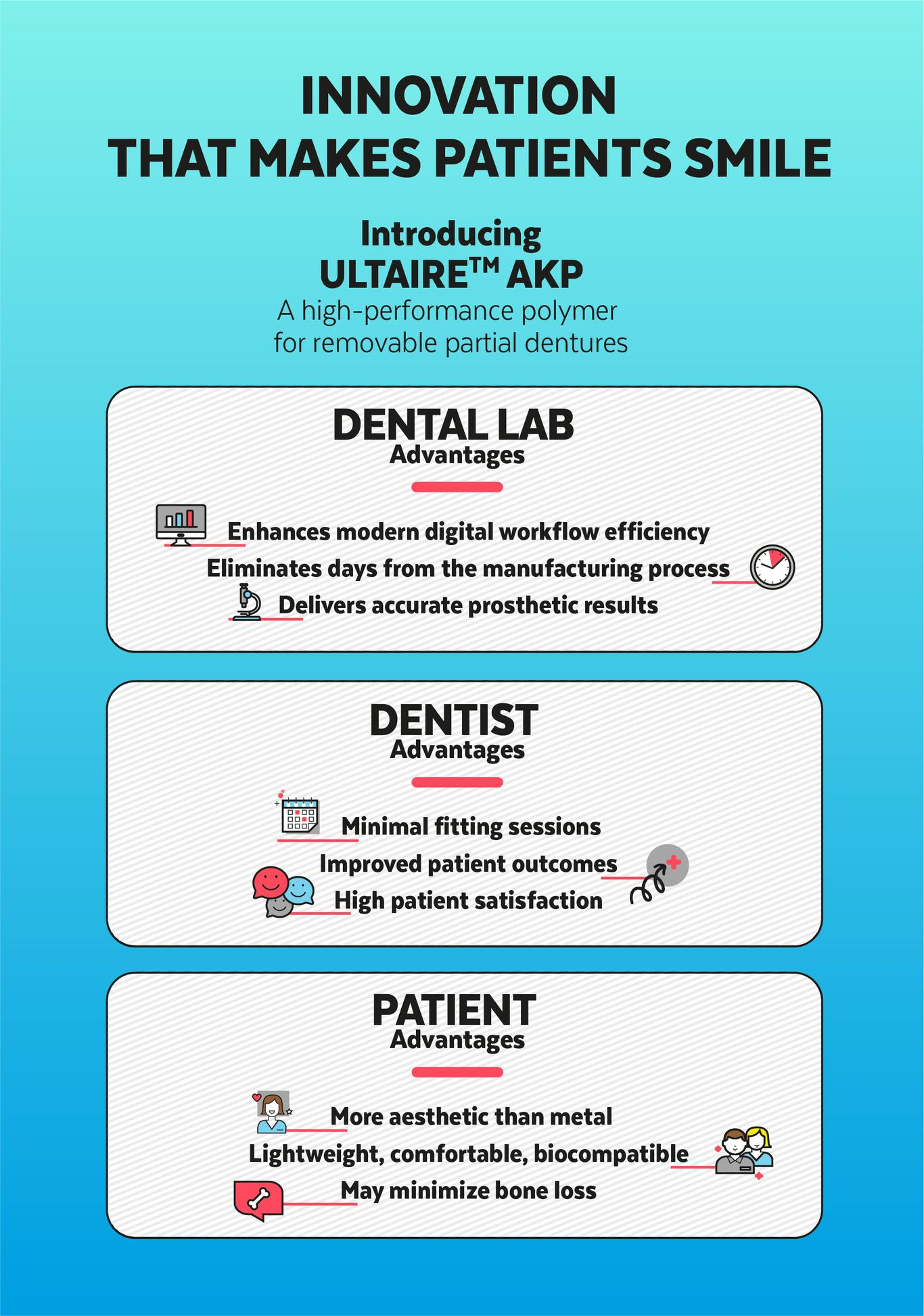 ultaire-akp-is-a-high-performance-polymer-for-removable-partial-dentures