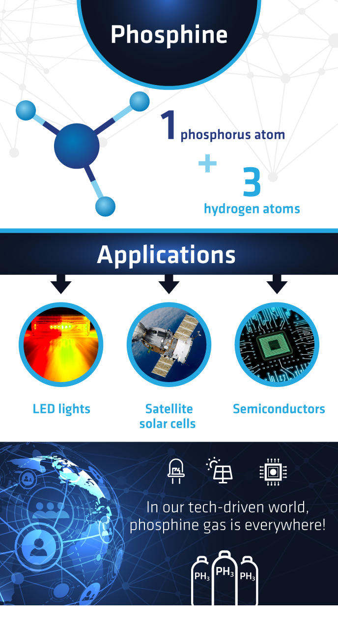 Cypure-infographic