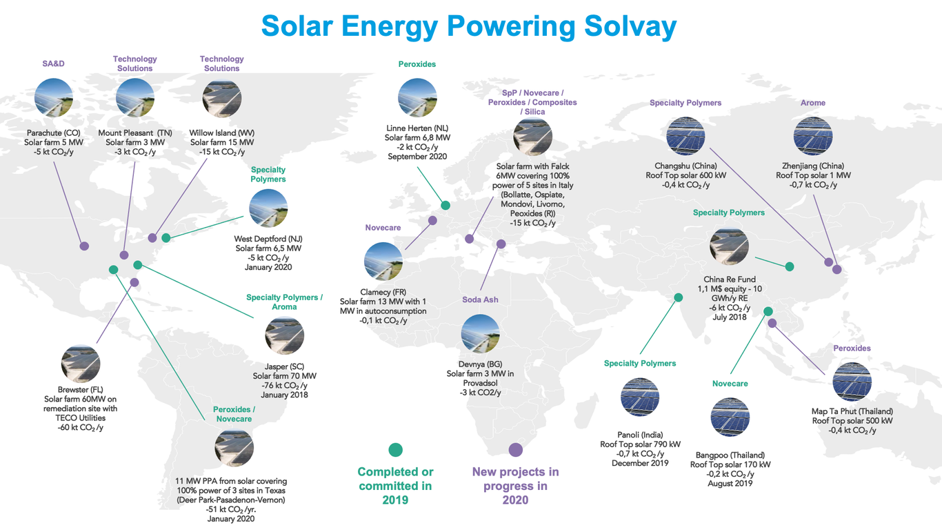 Solar-story-MAP
