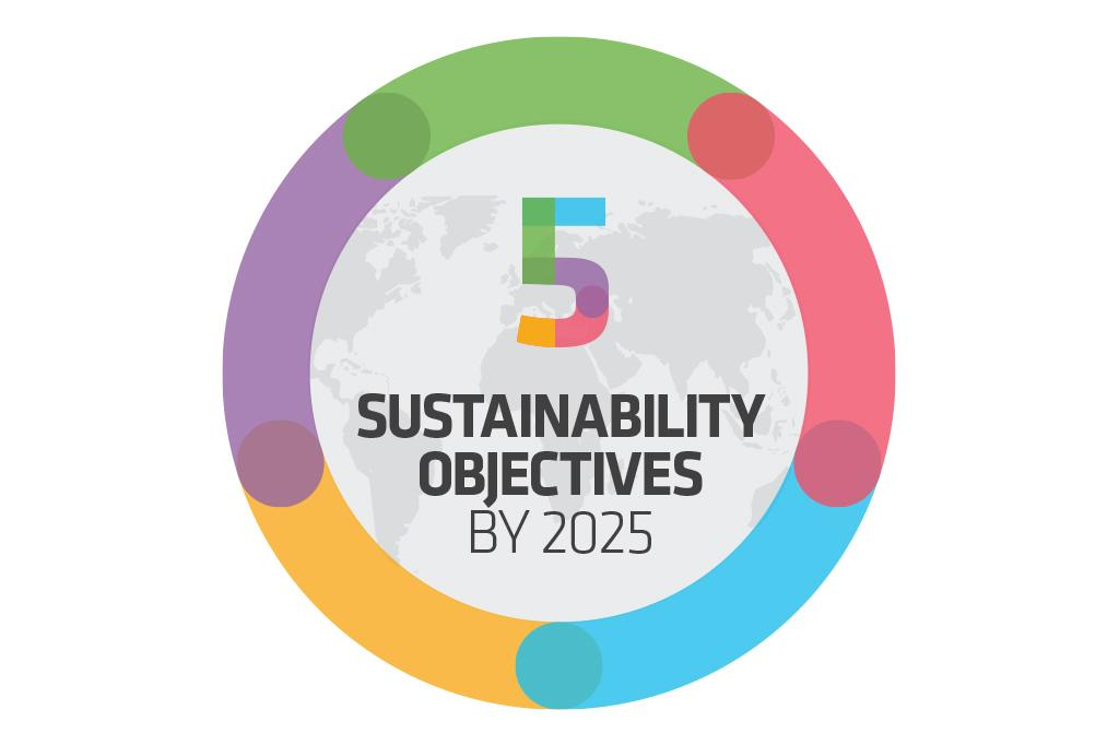 our 5 sustainable development targets by 2025